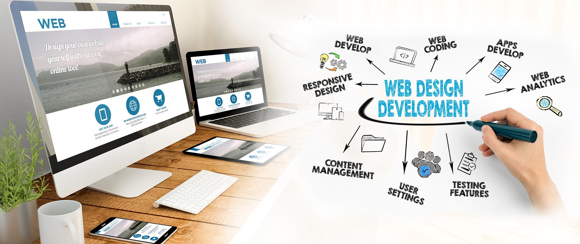 Best Web Design and Development India |
